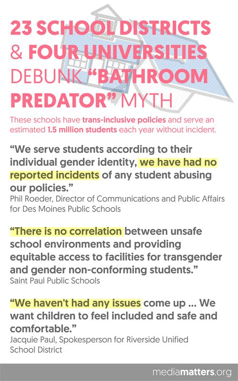 trans bathroom stats four facts reporters should include in stories about