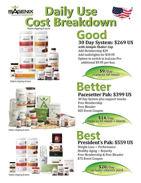 Best Detox Kits In Canada by 75 Best Isagenix Cleanse Day Images On