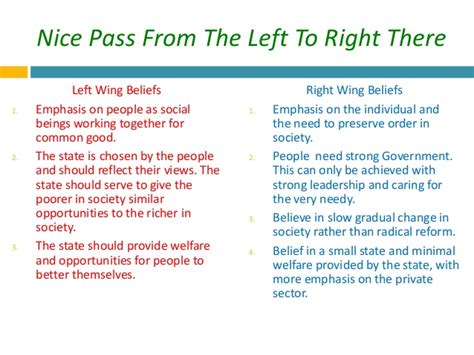 st on left or right as government politics uk political