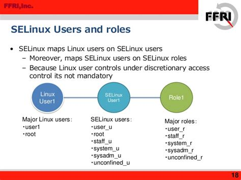 selinux tutorial introduction to linux kernel security mr201406 a re introduction to selinux