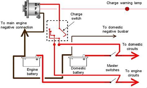 simple boat wiring diagram single battery wiring diagram