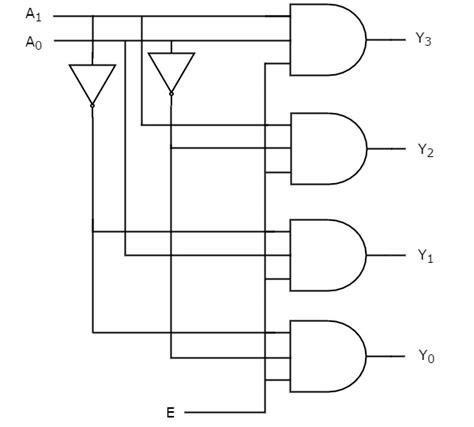 logic diagram of decoder logic diagram 2x4 decoder wiring diagram with description