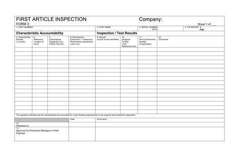 first article inspection form sle southfai