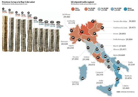 quanto guadagna un coadiutore d italia stipendi le regioni e le province dove si guadagna di pi 249