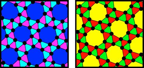 pattern using shapes chiral asymmetry can emerge from maximal symmetry chalmers