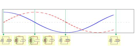 capacitor polarity in circuit capacitor opposite polarity 28 images how do capacitors work explain that stuff build your