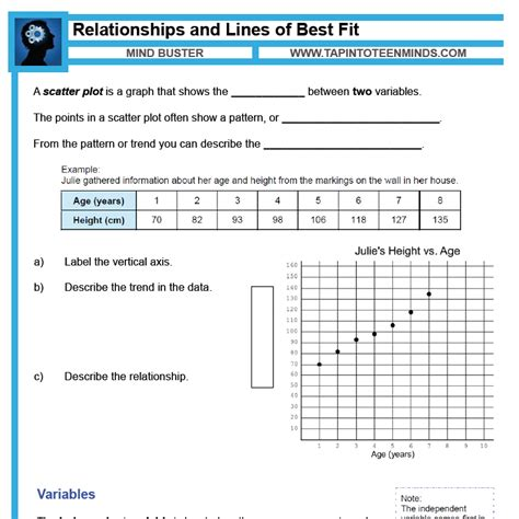 Scatter Plots And Lines Of Best Fit Worksheet
