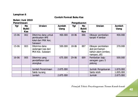 format buku kas umum bos 2014 contoh format buku kas umum images