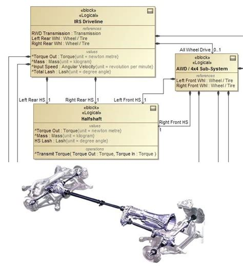 design base meaning system architecture diagram definition images how to