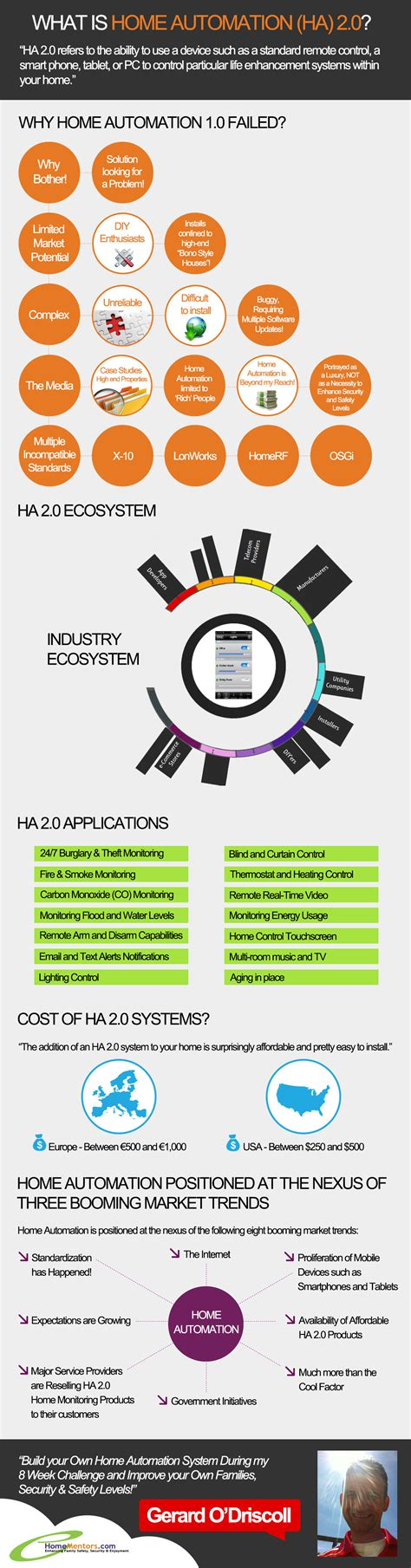 infographic the smart home automation 2 0 ecosystem