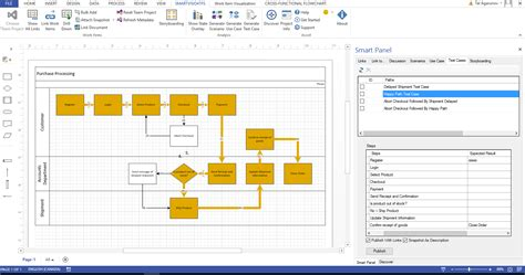 how to learn visio smart office4tfs modern requirements