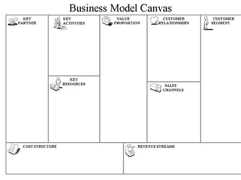 business model canvas template visual od models pinterest