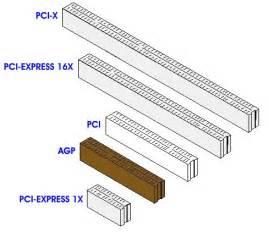 iiitd system management pci pci x pci express comparison