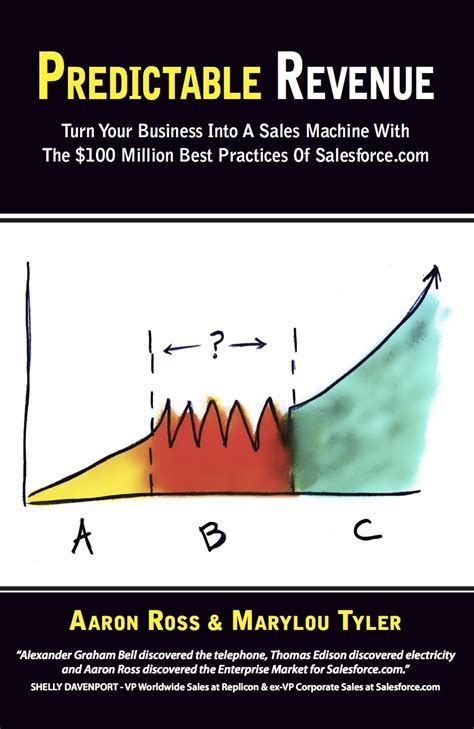 sales development books how to buy the predictable revenue book get free