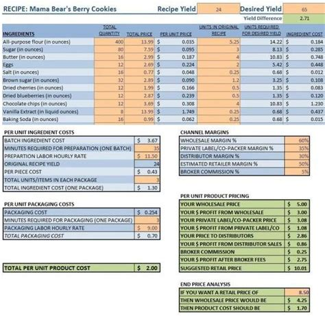 Cake Costing Spreadsheet by 112 Best Images About Bakery Pricing On Cake