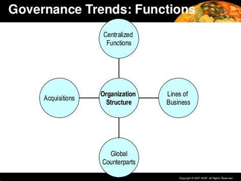 outsourcing challenges outsourcing challenges