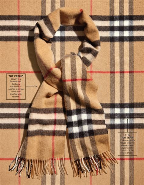 check pattern history how an ordinary coat lining became the fashionable
