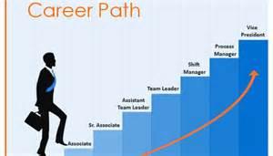 career path linkedin
