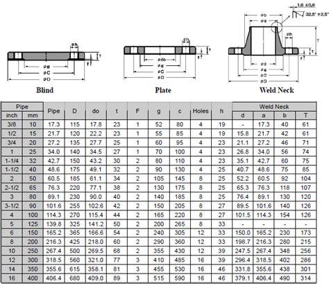 Flange Plate Ff 11 2 Jis 10k Ss304 Shinsei Pura flange dimensions chart metric pn 6 flanges din en 1092