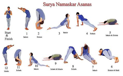 surya namaskar after c section ramdev baba yoga for weight loss after delivery weight