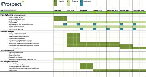 Project Planner by Why Project Management Is The Key Success Factor In Seo State Of Digital