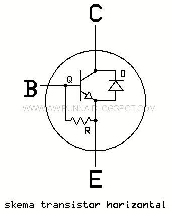 macam transistor horizontal arwis cara mengukur transistor horizontal tv