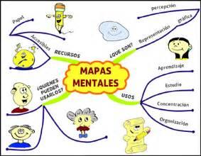 Qu 233 es un mapa mental definici 243 n y concepto