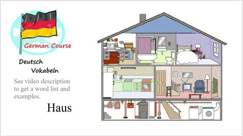 Mein Haus by German Vocabulary Course 02 Haus Vokabeln