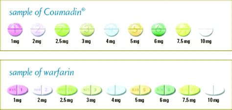 warfarin color chart a patient s guide to taking warfarin american