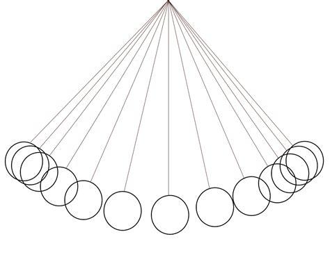 swing rhythm definition p 233 ndulo elprofedice