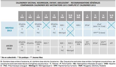 Calendrier Vaccinal 2018 Nouveau Calendrier Vaccinal Simplifi 233 Moins D Injections