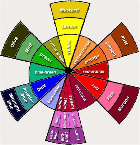 fashion color wheel fashion color wheel eye