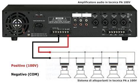 filodiffusione in casa masterstore24 soluzioni tecnologie sistemi audio