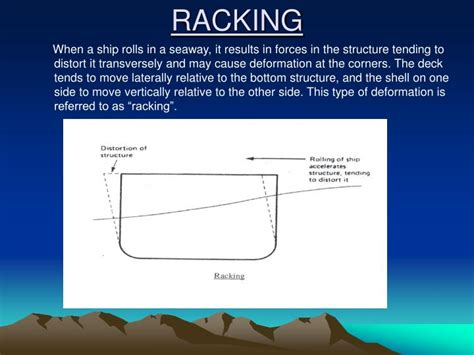 Racking Stress by Ppt Ship Loads And Stresses Powerpoint Presentation Id
