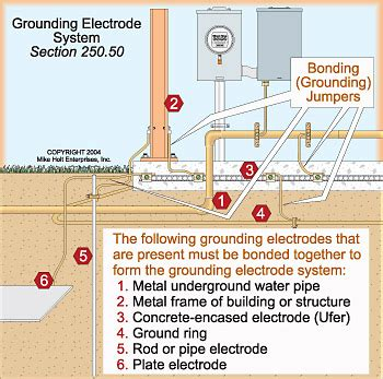 grounding vs bonding part 6 of 12 | electrical