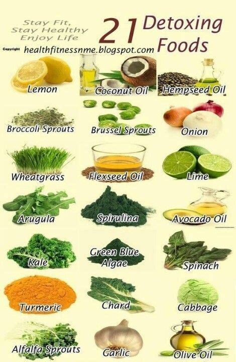 Detox Diet Me Sick by Best 25 3 Day Detox Ideas On Liver Cleanse