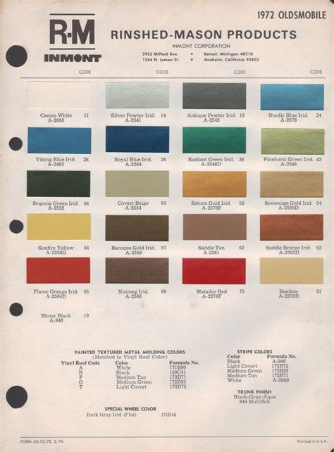gm paint code location gm color codes elsavadorla