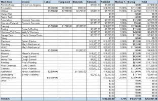 Estimated Cost To Build A House Free Excel Template Cost To Build A House Calculator