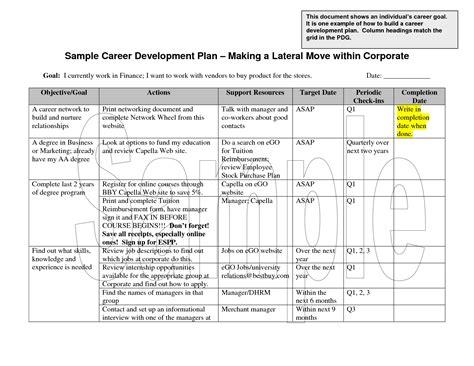 career development writing a personal development plan the planner