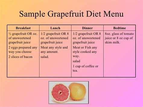 The 7 Day Grapefruit Detox Weight Loss Diet Recipe Ideas how grapefruit weight loss diet plan works food in 5