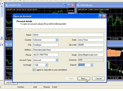 tutorial forex demo gainscope demo forex 171 bin 230 re opsjonshandlere norge