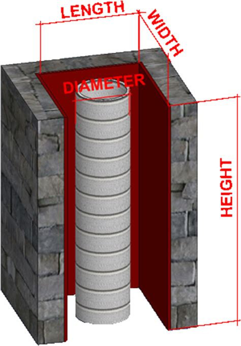 Chimney Liner Calculator - chimney liners usa top mix chimney insulation premier