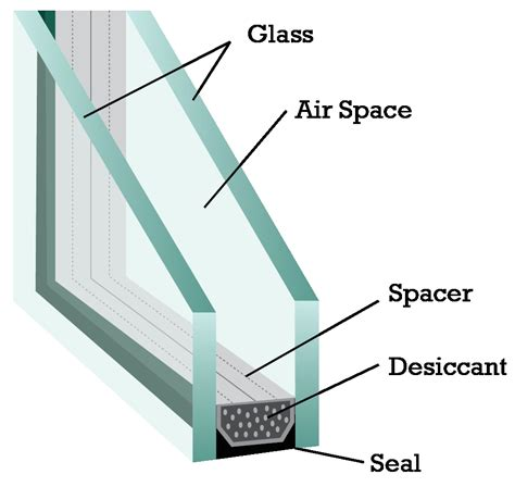 how to repair glass window panes how to repair pane windows