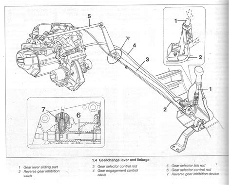Fiat Punto Mk1 How Do You Remove The Gear Linkage From The