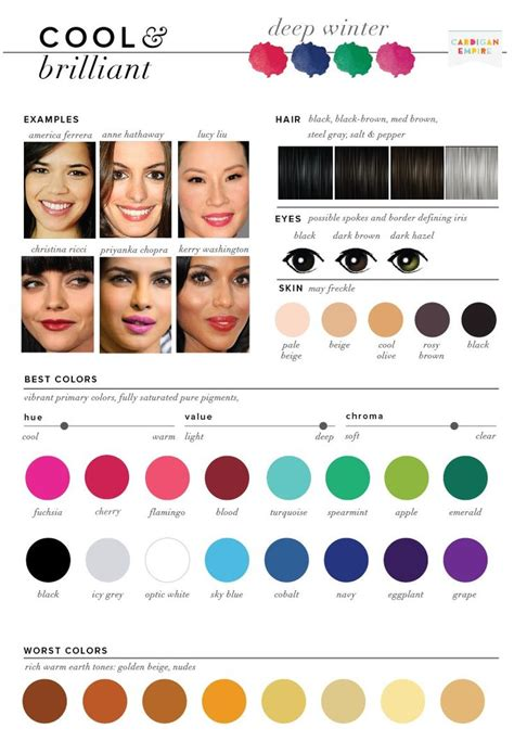 color draping seasons 25 best ideas about deep winter palette on pinterest