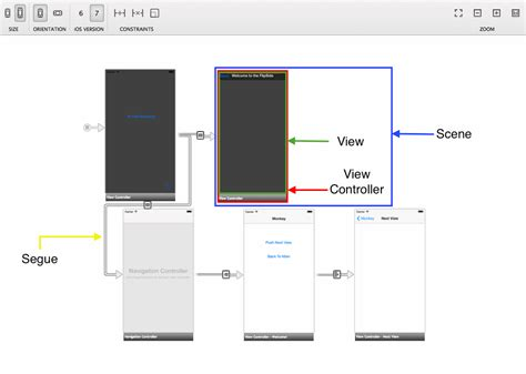 storyboard template app introduction to storyboards xamarin