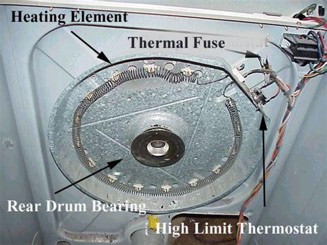 Frigidare Electric Gas Dryer Diagnostic Chart
