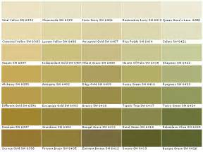 Ralph Lauren Drapes Sherwin Williams Visualizer Color Options House Paints