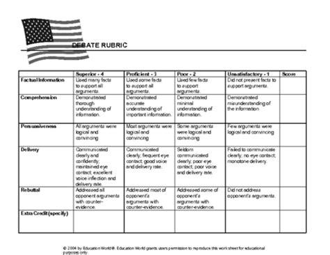 debate scoring rubric template | education world