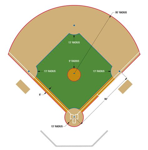 printable baseball field diagram baseball field layout clipart best
